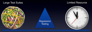 Limited time is one of the key challenges of regression testing